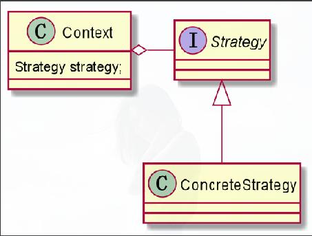 策略模式原理图