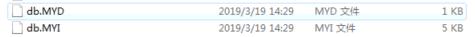 非聚集索引存储文件