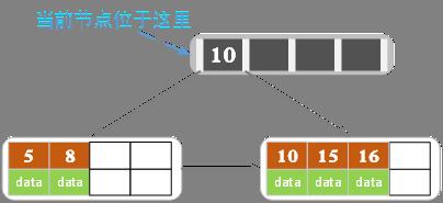 B_树-4