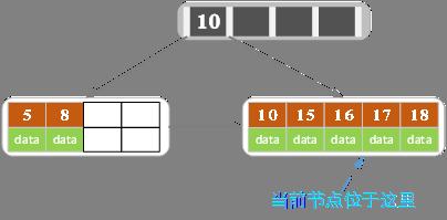 B_树-6