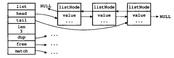 linked-list